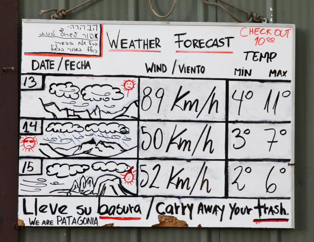 Wetterbericht: Alles ist möglich